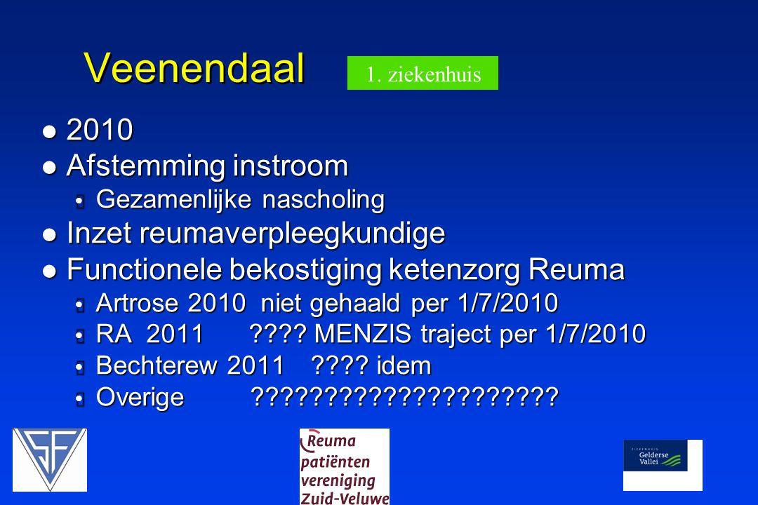 Veenendaal  2010  Afstemming instroom  Gezamenlijke nascholing  Inzet reumaverpleegkundige  Functionele bekostiging ketenzorg Reuma  Artrose 201
