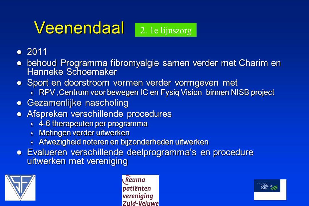 Veenendaal  2011  behoud Programma fibromyalgie samen verder met Charim en Hanneke Schoemaker  Sport en doorstroom vormen verder vormgeven met  RP