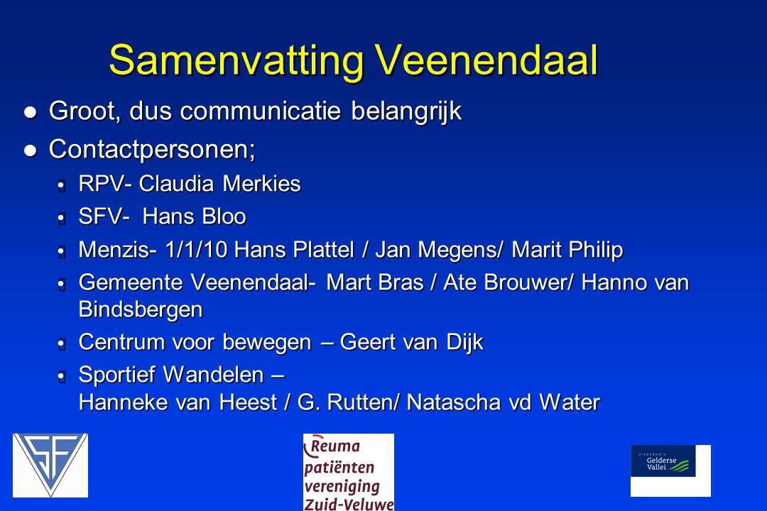 Samenvatting Veenendaal  Groot, dus communicatie belangrijk  Contactpersonen;  RPV- Claudia Merkies  SFV- Hans Bloo  Menzis- 1/1/10 Hans Plattel