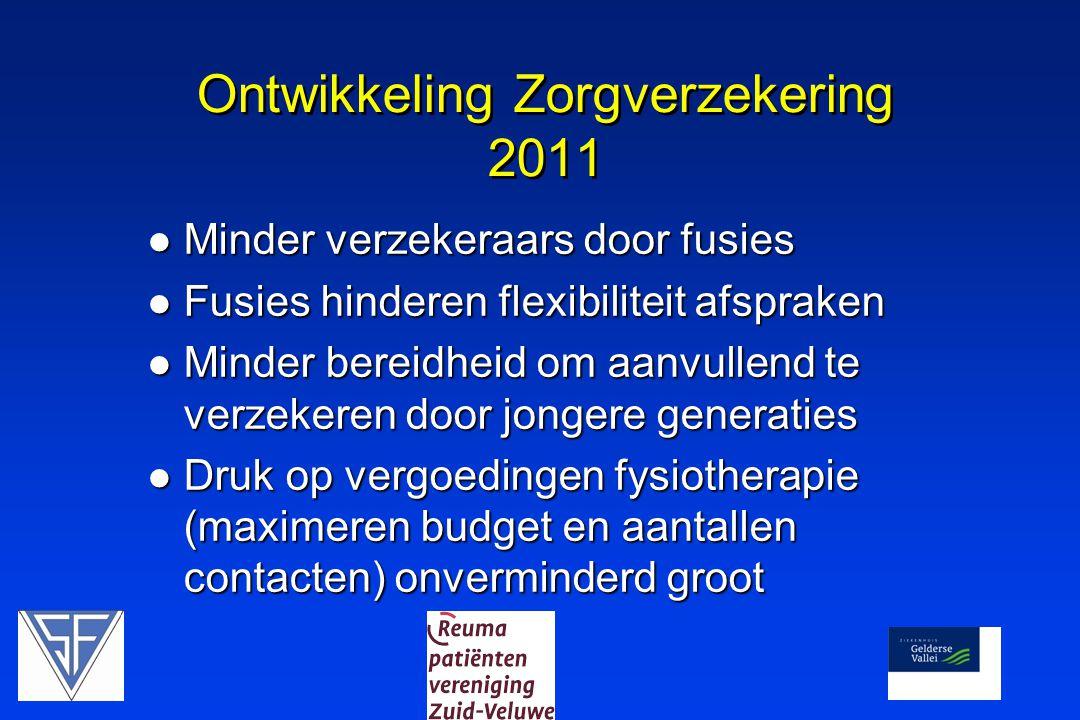 Ontwikkeling Zorgverzekering 2011  Minder verzekeraars door fusies  Fusies hinderen flexibiliteit afspraken  Minder bereidheid om aanvullend te ver