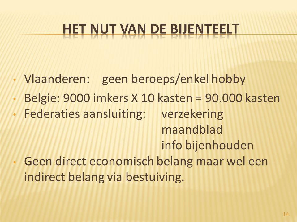 14 • Vlaanderen: geen beroeps/enkel hobby • Belgie: 9000 imkers X 10 kasten = 90.000 kasten • Federaties aansluiting: verzekering maandblad info bijenhouden • Geen direct economisch belang maar wel een indirect belang via bestuiving.