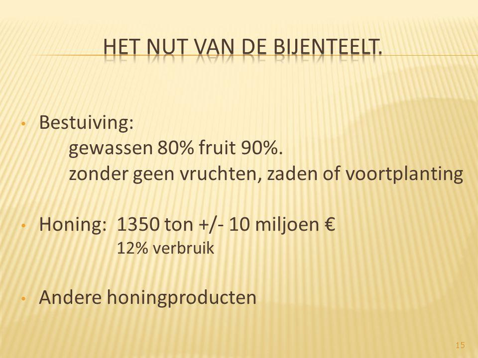 • Bestuiving: gewassen 80% fruit 90%.