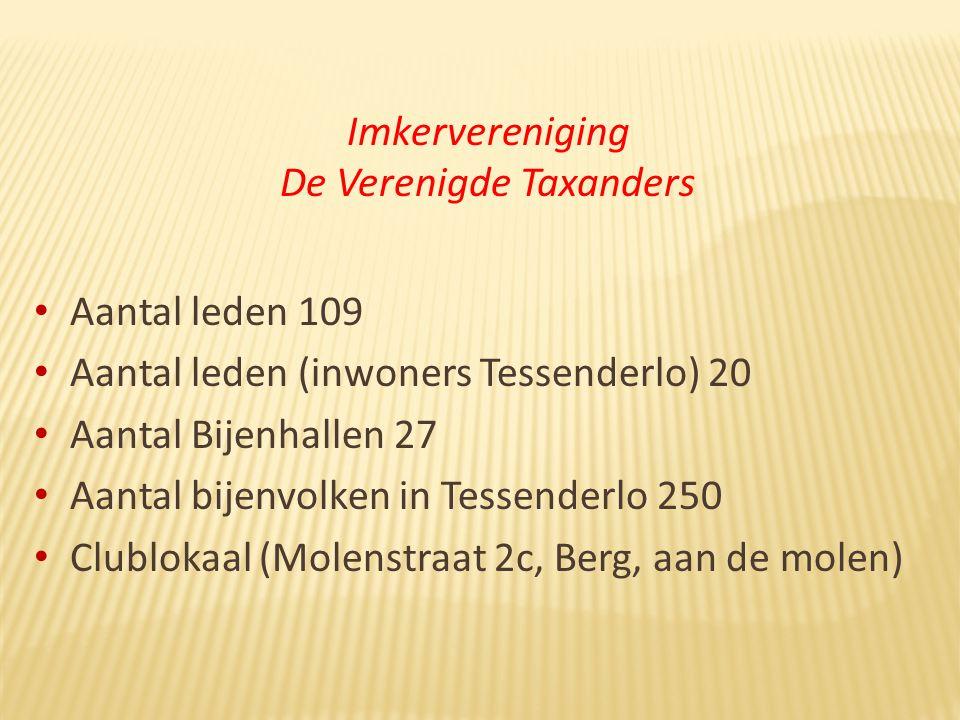 De economische meerwaarde Enkele cijfers: een studie van 2000 in België en G.H.