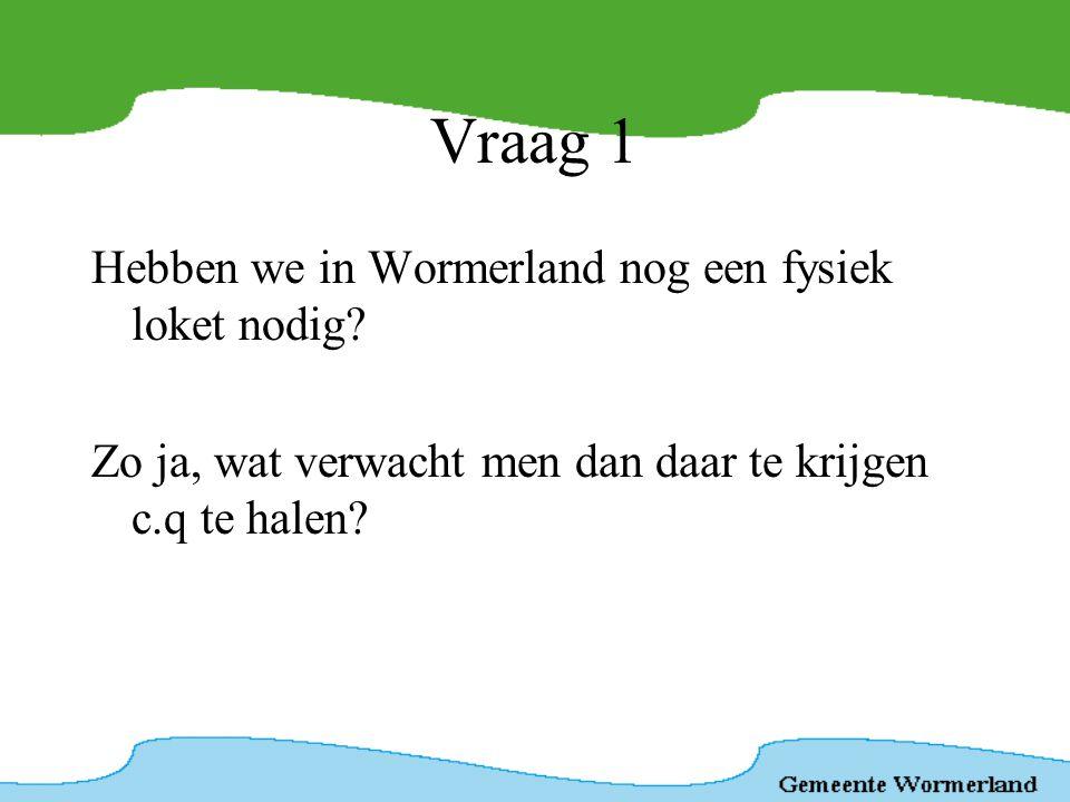 Vraag 1 Hebben we in Wormerland nog een fysiek loket nodig? Zo ja, wat verwacht men dan daar te krijgen c.q te halen?