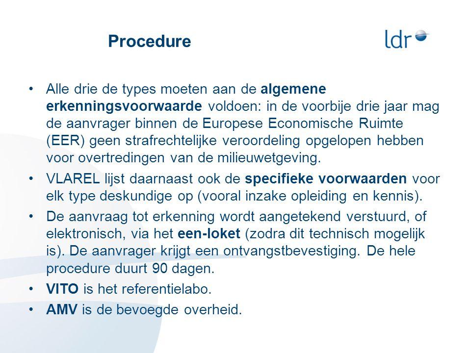Procedure (2) •Alle erkenningen worden voortaan voor onbeperkte duur toegekend, in plaats van voor 5 jaar.