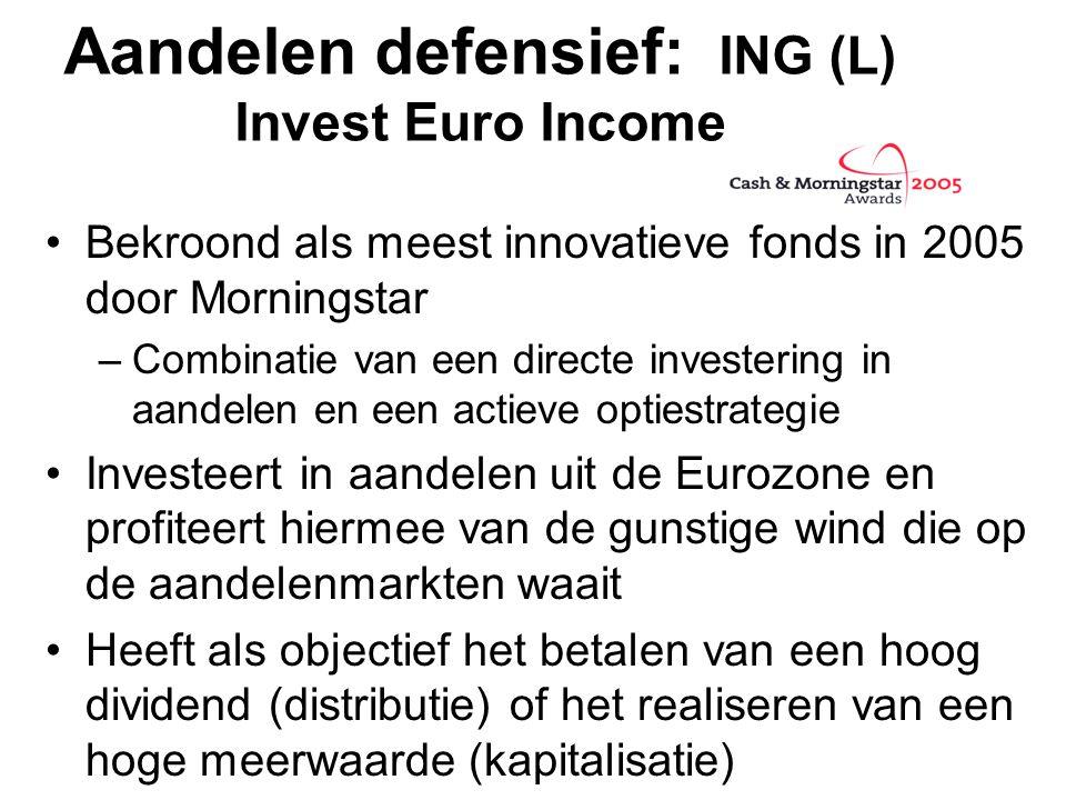 Aandelen defensief: ING (L) Invest Euro Income •Bekroond als meest innovatieve fonds in 2005 door Morningstar –Combinatie van een directe investering