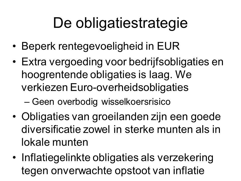 De obligatiestrategie •Beperk rentegevoeligheid in EUR •Extra vergoeding voor bedrijfsobligaties en hoogrentende obligaties is laag. We verkiezen Euro