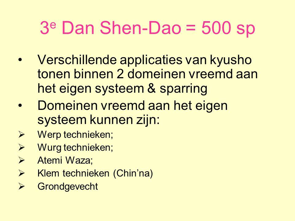 4 e Dan Shen-Dao = 750 sp •Verschillende applicaties van kyusho binnen elk van de domeinen van de krijgskunst kunnen tonen (vanaf deze graad dient men een complete vechter te zijn) + sparring + 1 wapen kunnen beheersen.