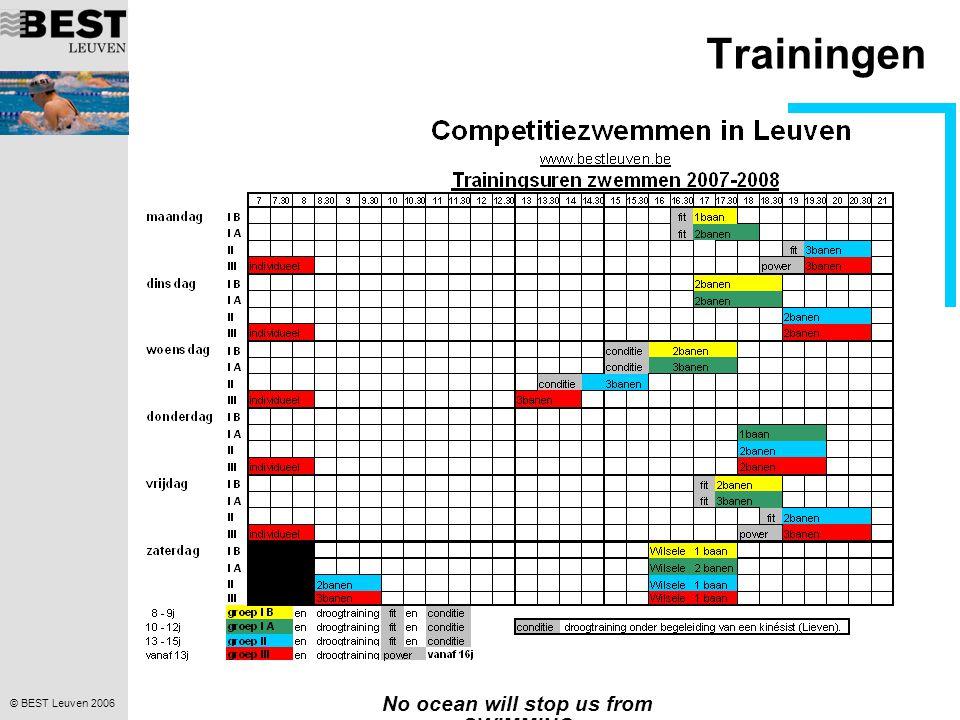 © BEST Leuven 2006 No ocean will stop us from SWIMMING Trainingen