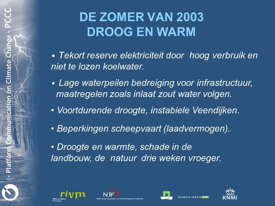 DE ZOMER VAN 2003 DROOG EN WARM • • T ekort reserve elektriciteit door hoog verbruik en niet te lozen koelwater.