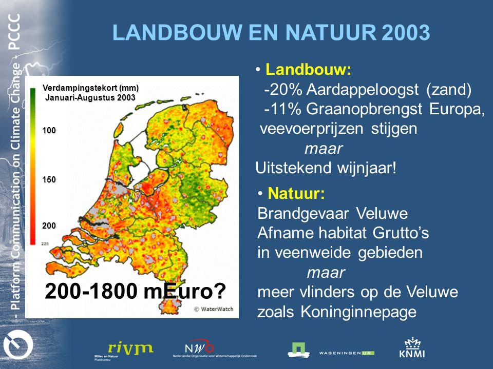 Verdampingstekort (mm) Januari-Augustus 2003 100150200 LANDBOUW EN NATUUR 2003 • • Landbouw: -20% Aardappeloogst (zand) -11% Graanopbrengst Europa, veevoerprijzen stijgen maar Uitstekend wijnjaar.
