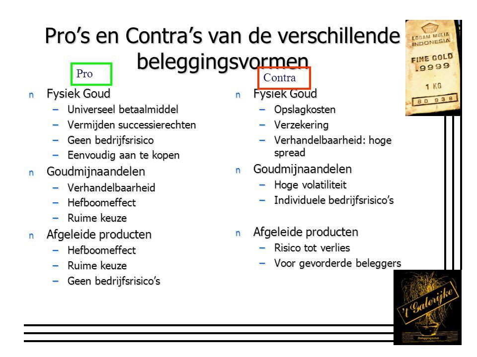 Pro's en Contra's van de verschillende beleggingsvormen n Fysiek Goud –Universeel betaalmiddel –Vermijden successierechten –Geen bedrijfsrisico –Eenvoudig aan te kopen n Goudmijnaandelen –Verhandelbaarheid –Hefboomeffect –Ruime keuze n Afgeleide producten –Hefboomeffect –Ruime keuze –Geen bedrijfsrisico's n Fysiek Goud –Opslagkosten –Verzekering –Verhandelbaarheid: hoge spread n Goudmijnaandelen –Hoge volatiliteit –Individuele bedrijfsrisico's n Afgeleide producten –Risico tot verlies –Voor gevorderde beleggers Pro Contra