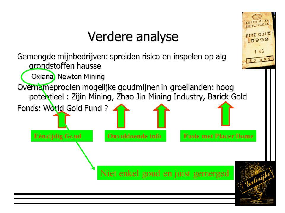 Verdere analyse Gemengde mijnbedrijven: spreiden risico en inspelen op alg grondstoffen hausse Oxiana, Newton Mining Overnameprooien mogelijke goudmijnen in groeilanden: hoog potentieel : Zijin Mining, Zhao Jin Mining Industry, Barick Gold Fonds: World Gold Fund .