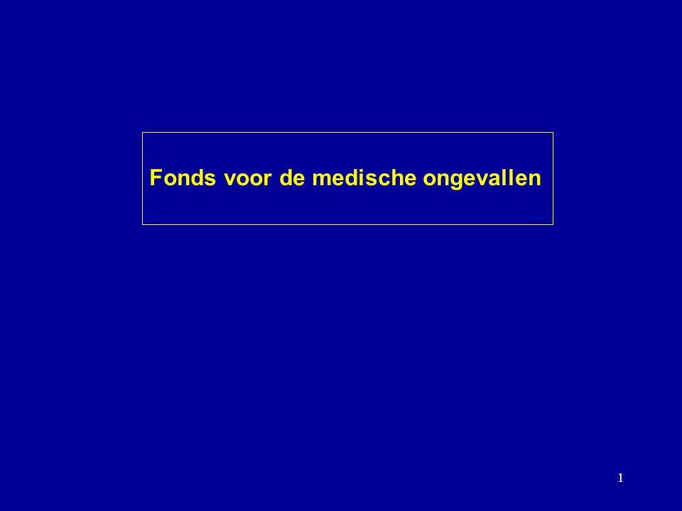 1 Fonds voor de medische ongevallen