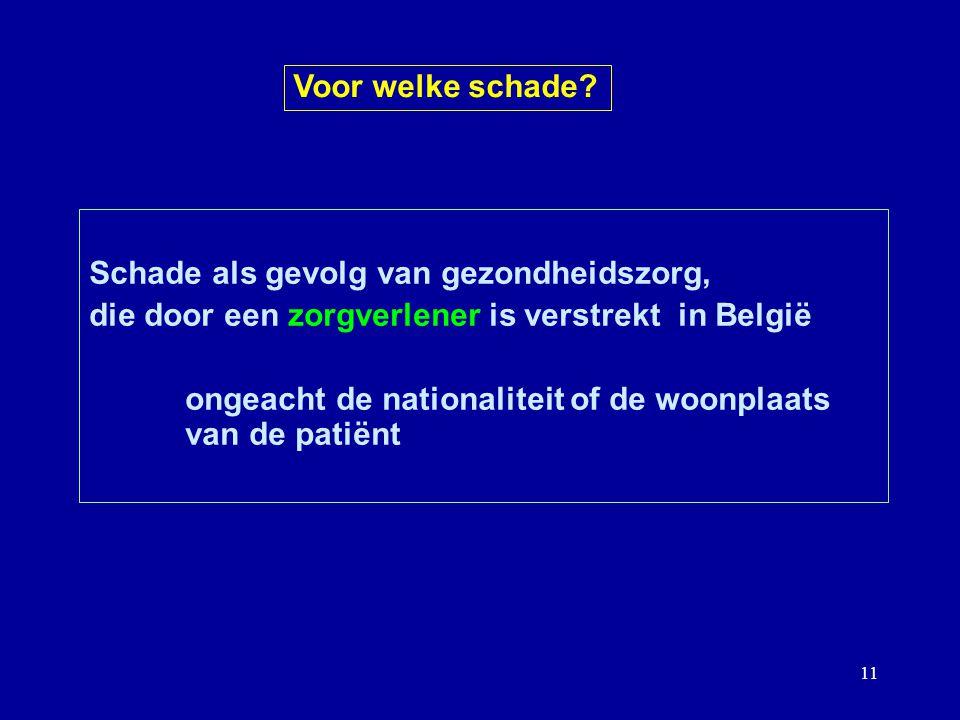 11 Schade als gevolg van gezondheidszorg, die door een zorgverlener is verstrekt in België ongeacht de nationaliteit of de woonplaats van de patiënt Voor welke schade