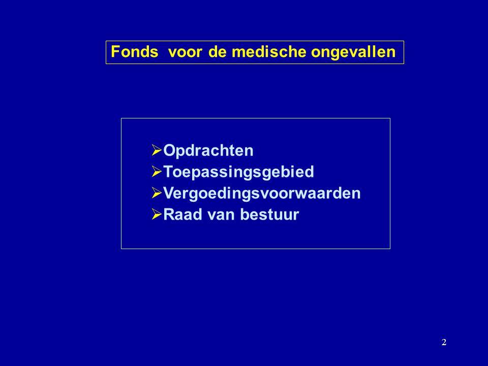 2  Opdrachten  Toepassingsgebied  Vergoedingsvoorwaarden  Raad van bestuur Fonds voor de medische ongevallen