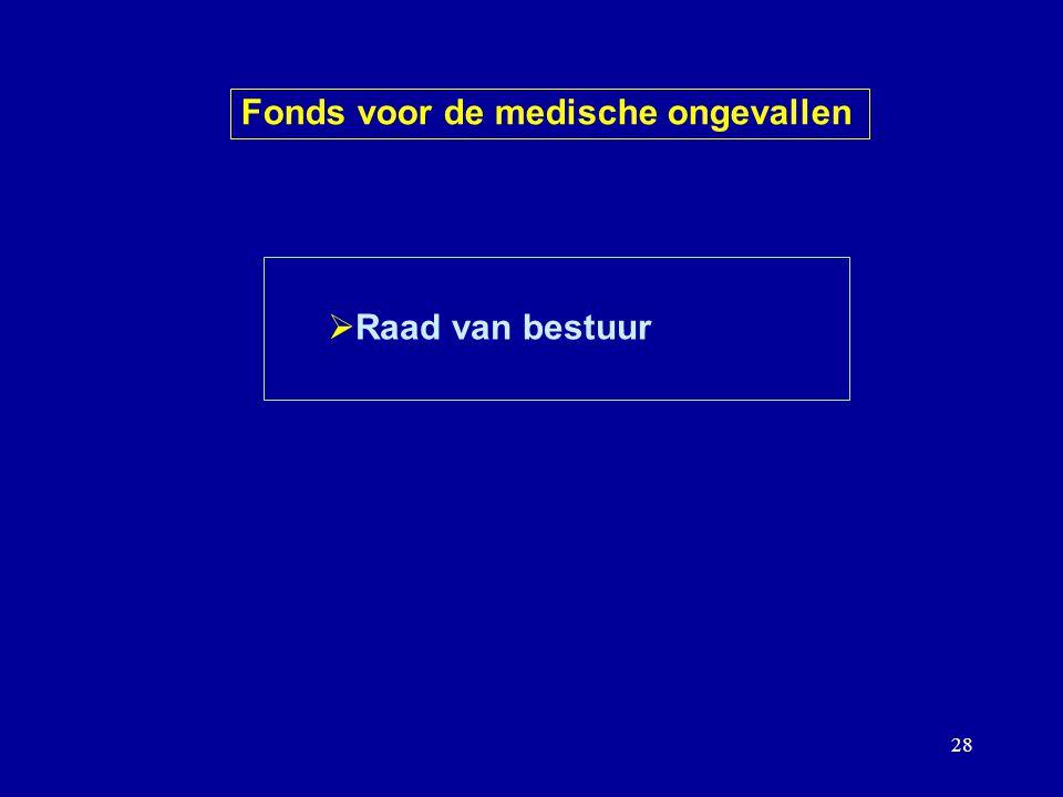 28  Raad van bestuur Fonds voor de medische ongevallen