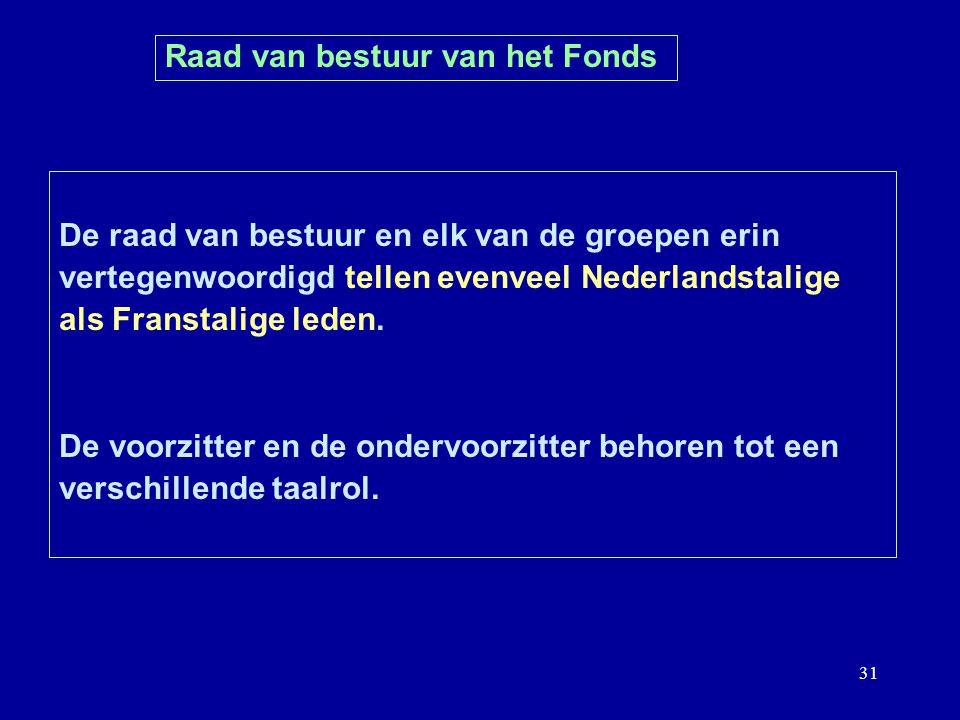 31 Raad van bestuur van het Fonds De raad van bestuur en elk van de groepen erin vertegenwoordigd tellen evenveel Nederlandstalige als Franstalige leden.