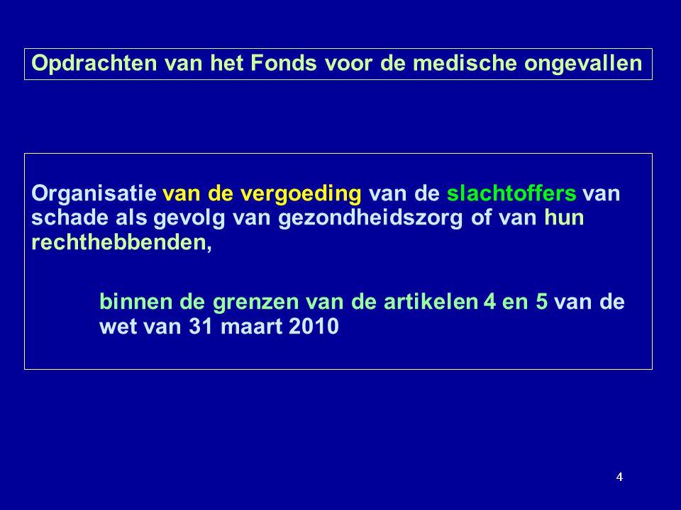 44 Opdrachten van het Fonds voor de medische ongevallen Organisatie van de vergoeding van de slachtoffers van schade als gevolg van gezondheidszorg of van hun rechthebbenden, binnen de grenzen van de artikelen 4 en 5 van de wet van 31 maart 2010