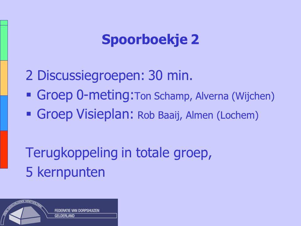 Spoorboekje 2 2 Discussiegroepen: 30 min.  Groep 0-meting: Ton Schamp, Alverna (Wijchen)  Groep Visieplan: Rob Baaij, Almen (Lochem) Terugkoppeling