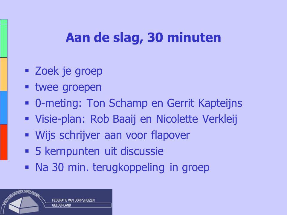 Aan de slag, 30 minuten  Zoek je groep  twee groepen  0-meting: Ton Schamp en Gerrit Kapteijns  Visie-plan: Rob Baaij en Nicolette Verkleij  Wijs schrijver aan voor flapover  5 kernpunten uit discussie  Na 30 min.