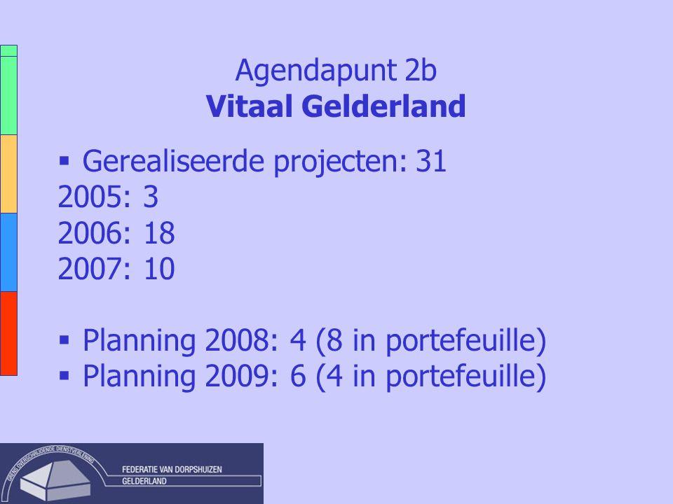 Agendapunt 2b Vitaal Gelderland  Gerealiseerde projecten: 31 2005: 3 2006: 18 2007: 10  Planning 2008: 4 (8 in portefeuille)  Planning 2009: 6 (4 in portefeuille)