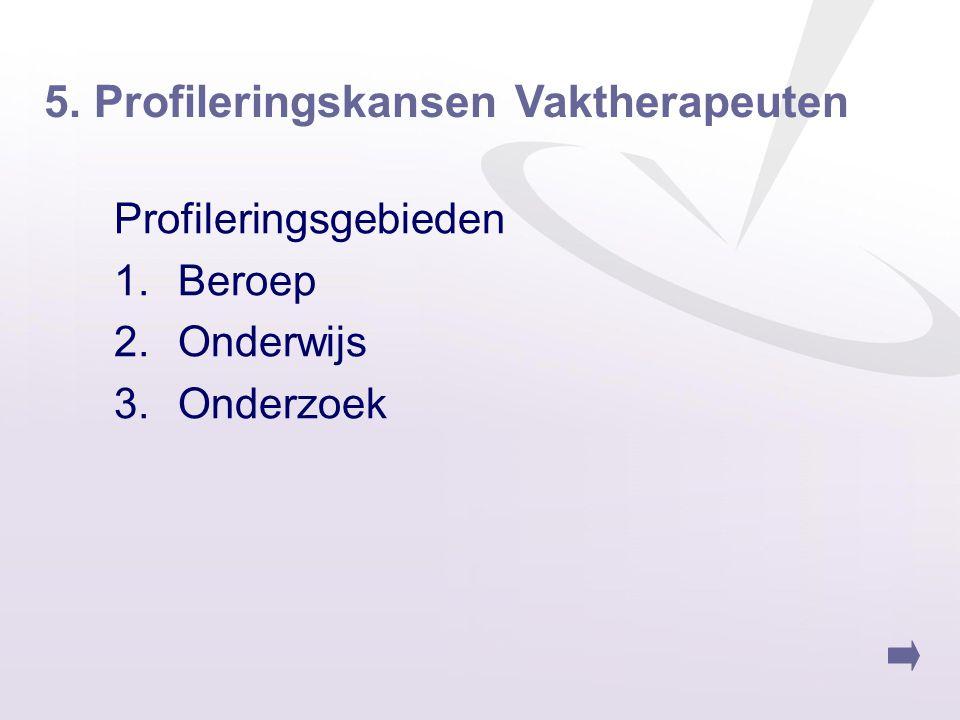 5. Profileringskansen Vaktherapeuten Profileringsgebieden 1.Beroep 2.Onderwijs 3.Onderzoek