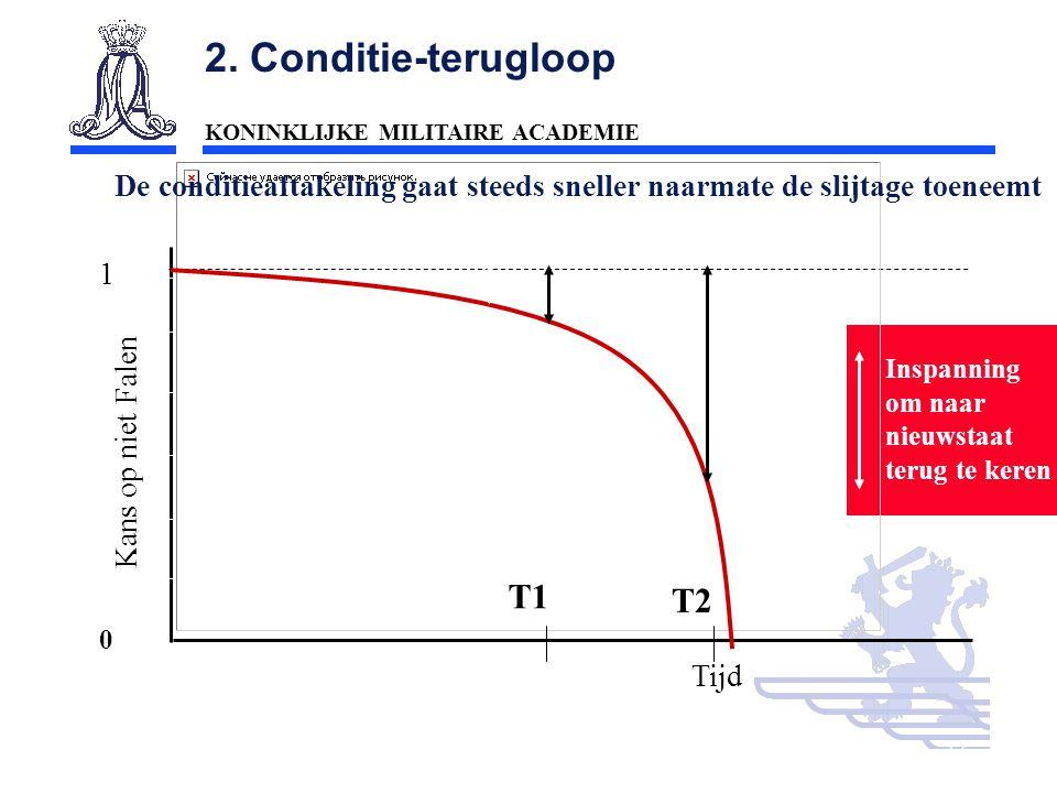 KONINKLIJKE MILITAIRE ACADEMIE Inleiding Technische wetenschappen : mobiliteit13 Kans op niet Falen 1 Tijd De conditieaftakeling gaat steeds sneller n