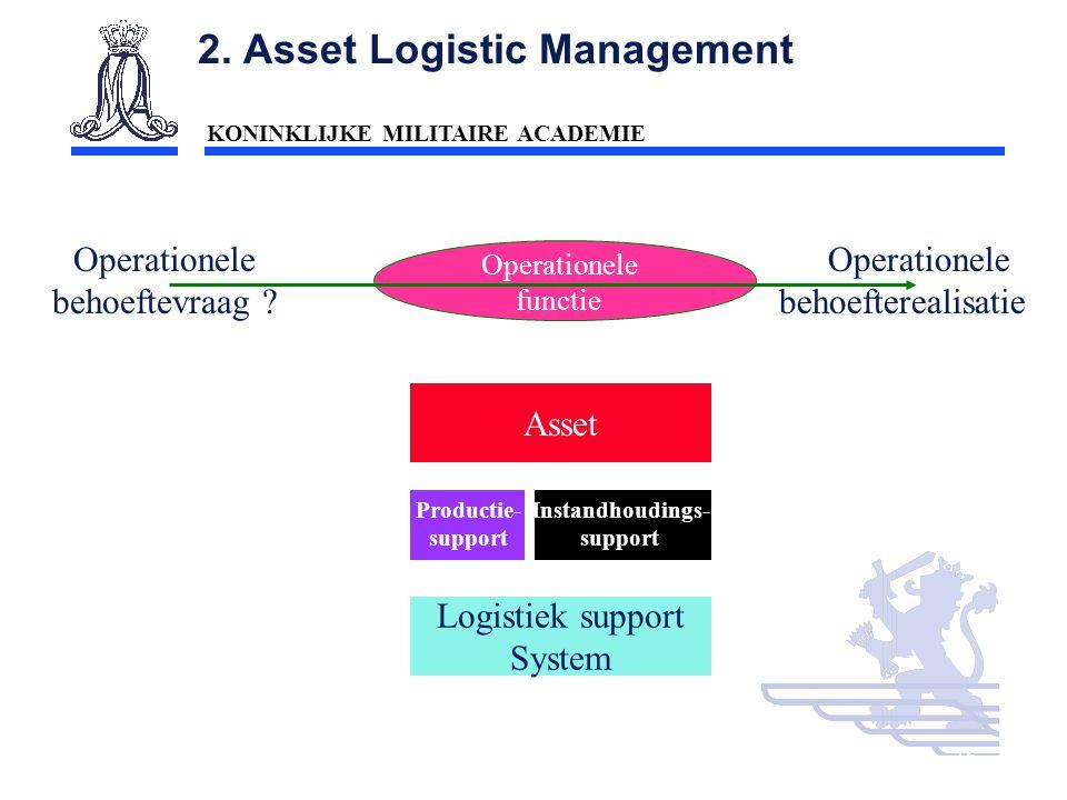 KONINKLIJKE MILITAIRE ACADEMIE Inleiding Technische wetenschappen : mobiliteit16 2. Asset Logistic Management Asset Operationele functie Operationele