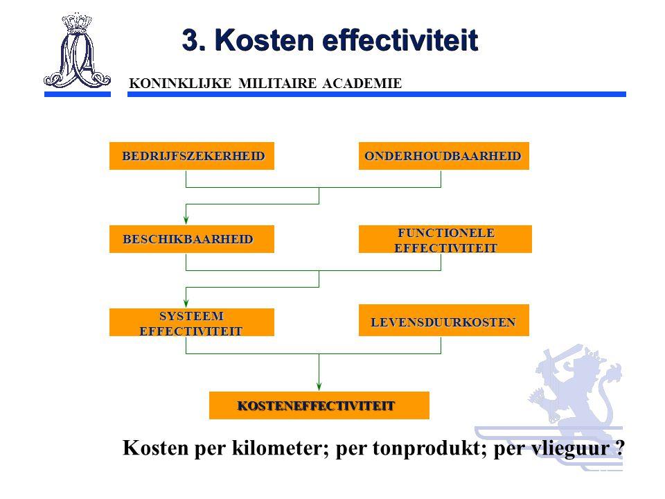 KONINKLIJKE MILITAIRE ACADEMIE Inleiding Technische wetenschappen : mobiliteit27 3. Kosten effectiviteit BEDRIJFSZEKERHEIDONDERHOUDBAARHEID BESCHIKBAA