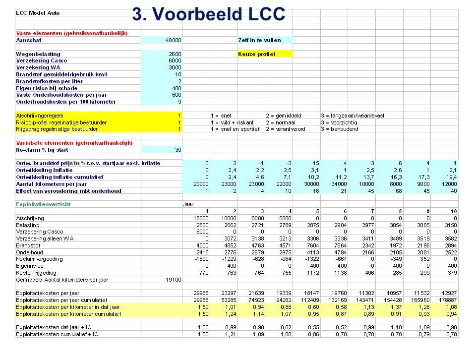 KONINKLIJKE MILITAIRE ACADEMIE Inleiding Technische wetenschappen : mobiliteit32 3. Voorbeeld LCC