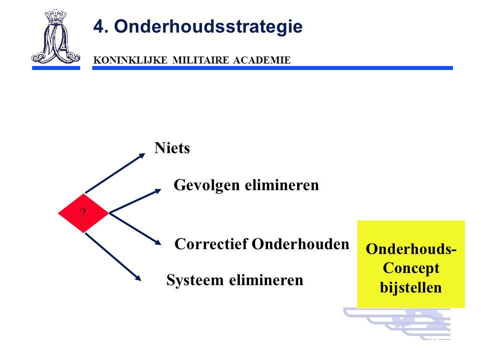 KONINKLIJKE MILITAIRE ACADEMIE Inleiding Technische wetenschappen : mobiliteit45 4. Onderhoudsstrategie Hij lekt, wat nu ? ? Niets Correctief Onderhou