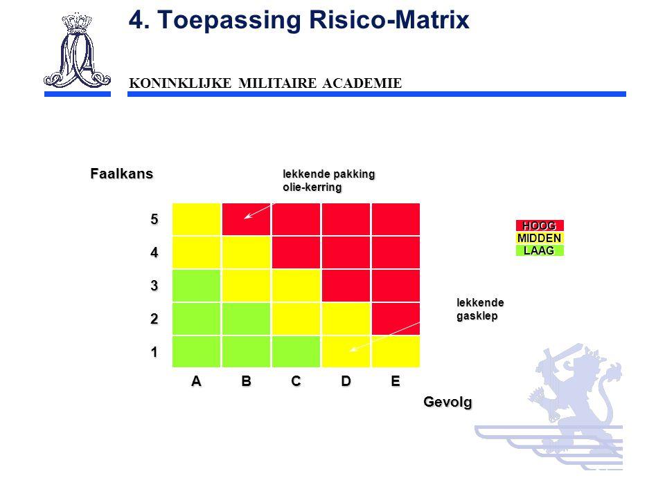 KONINKLIJKE MILITAIRE ACADEMIE Inleiding Technische wetenschappen : mobiliteit52 4. Toepassing Risico-MatrixHOOG LAAG MIDDEN Faalkans Gevolg ABCDE 5 4