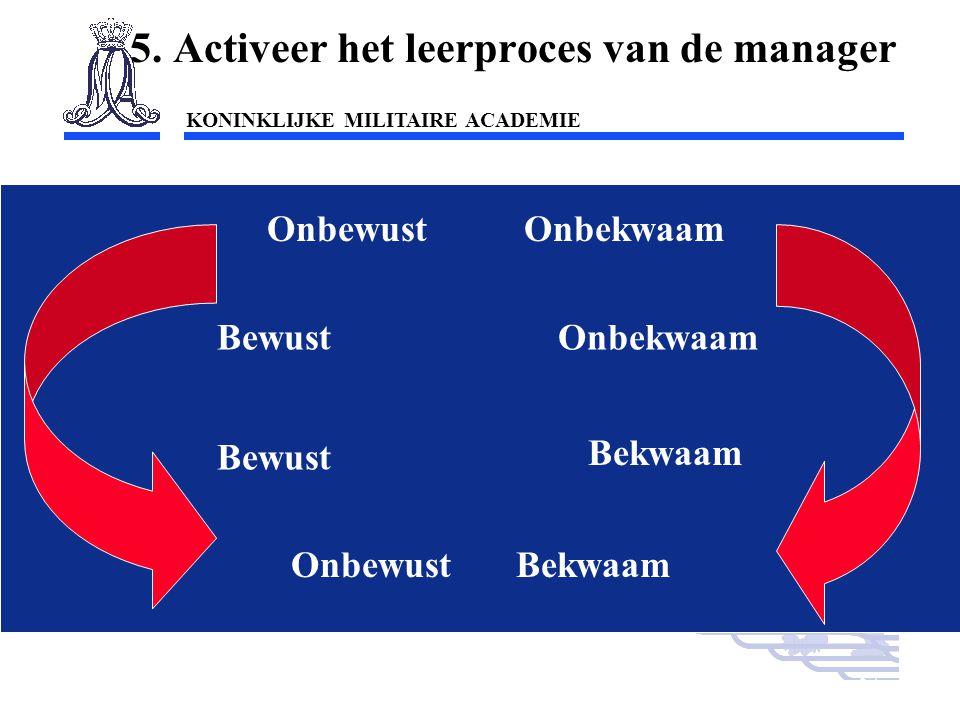 KONINKLIJKE MILITAIRE ACADEMIE Inleiding Technische wetenschappen : mobiliteit57 5. Activeer het leerproces van de manager Onbewust Bewust Onbewust Be