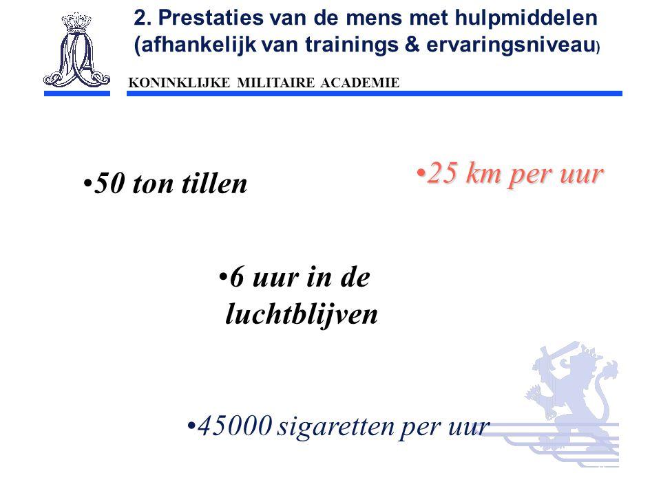 KONINKLIJKE MILITAIRE ACADEMIE Inleiding Technische wetenschappen : mobiliteit50 4.