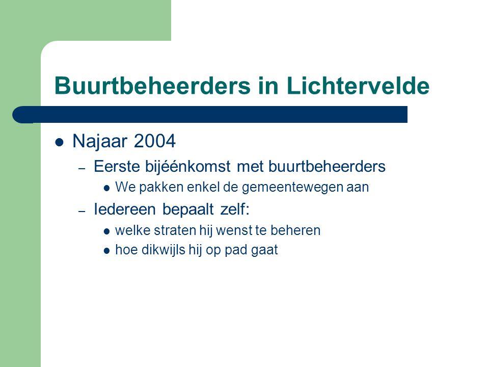 Buurtbeheerders in Lichtervelde  Najaar 2004 – Eerste bijéénkomst met buurtbeheerders  We pakken enkel de gemeentewegen aan – Iedereen bepaalt zelf: