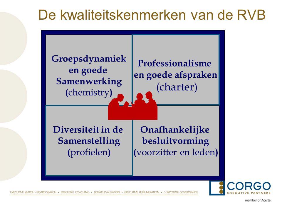 De kwaliteitskenmerken van de RVB Onafhankelijke besluitvorming ( voorzitter en leden ) Groepsdynamiek en goede Samenwerking ( chemistry ) Diversiteit