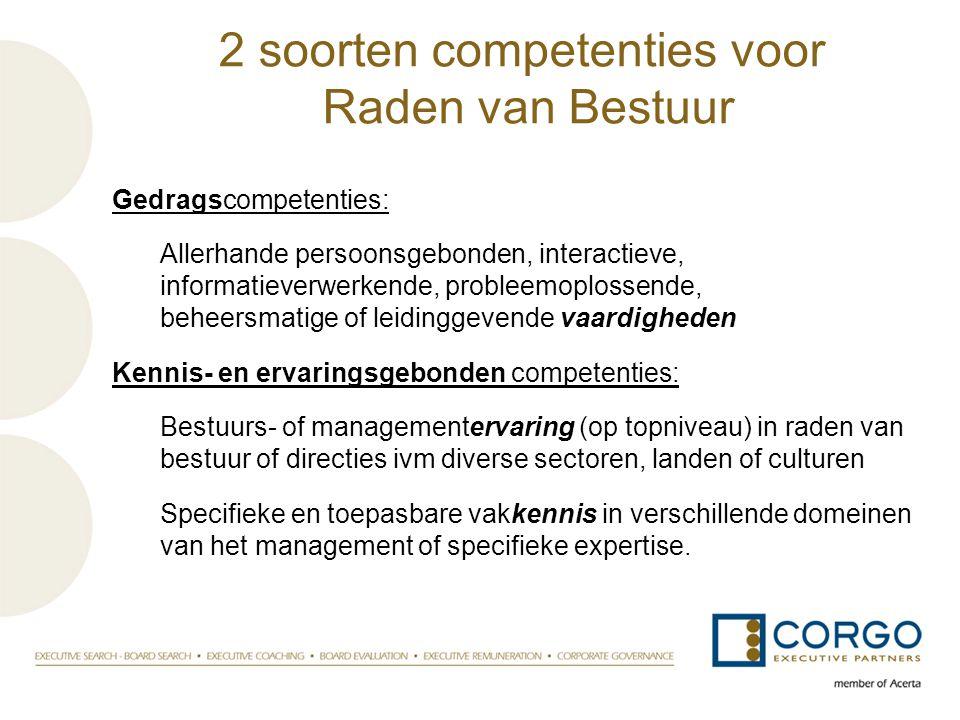 2 soorten competenties voor Raden van Bestuur Gedragscompetenties: Allerhande persoonsgebonden, interactieve, informatieverwerkende, probleemoplossend
