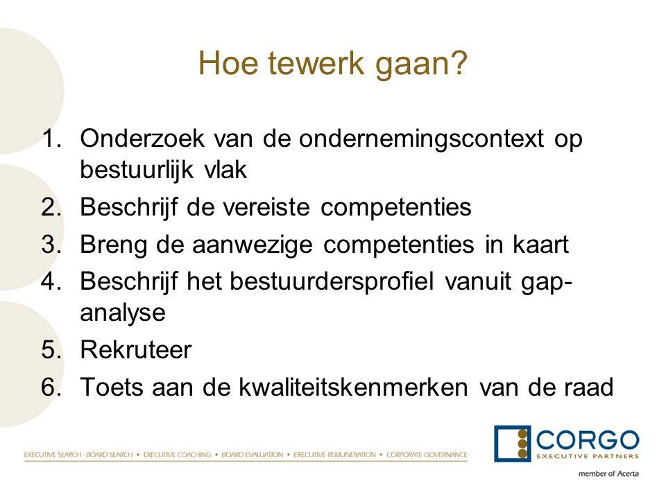 Hoe tewerk gaan? 1.Onderzoek van de ondernemingscontext op bestuurlijk vlak 2.Beschrijf de vereiste competenties 3.Breng de aanwezige competenties in