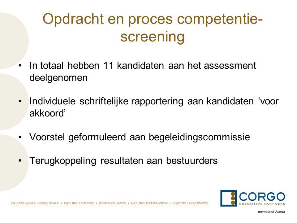 •In totaal hebben 11 kandidaten aan het assessment deelgenomen •Individuele schriftelijke rapportering aan kandidaten 'voor akkoord' •Voorstel geformuleerd aan begeleidingscommissie •Terugkoppeling resultaten aan bestuurders