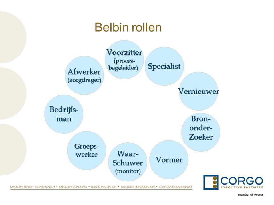 Belbin rollen Voorzitter(proces-begeleider) Vernieuwer Bron-onder-Zoeker Vormer Waar-Schuwer(monitor) Groeps-werker Bedrijfs-man Afwerker(zorgdrager) Specialist