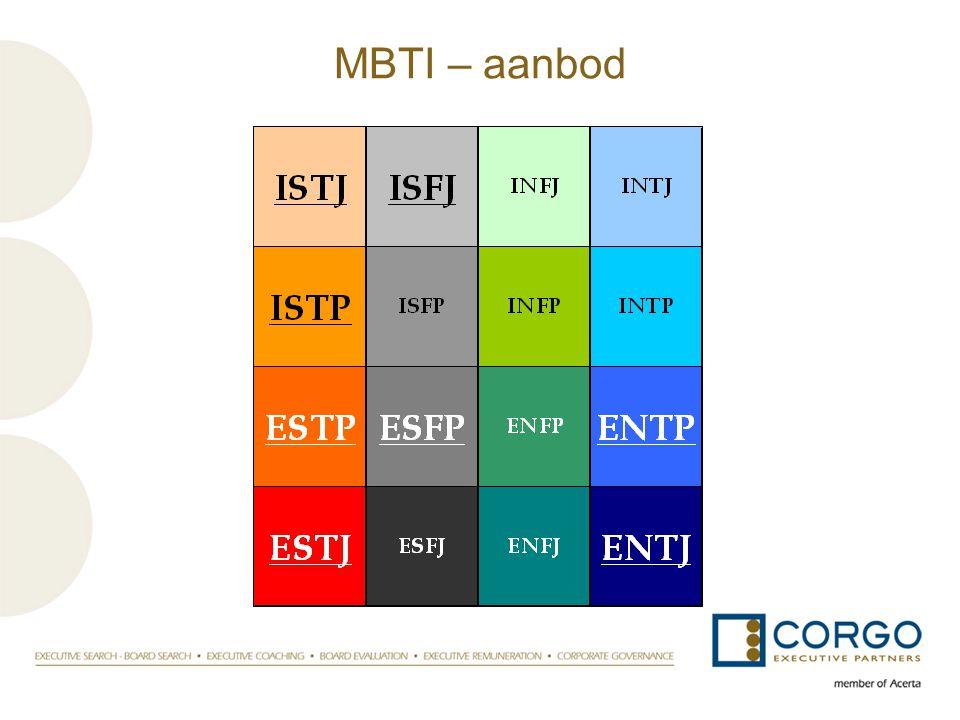 MBTI – aanbod