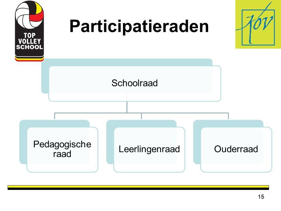 Participatieraden Schoolraad Pedagogische raad LeerlingenraadOuderraad 15