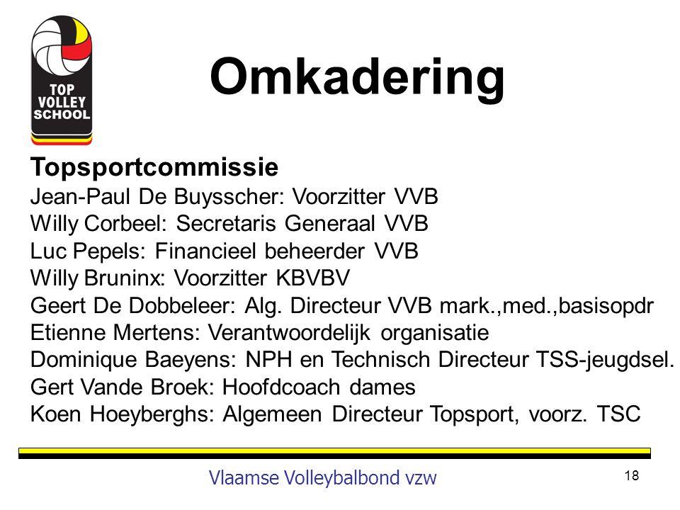 18 Vlaamse Volleybalbond vzw Topsportcommissie Jean-Paul De Buysscher: Voorzitter VVB Willy Corbeel: Secretaris Generaal VVB Luc Pepels: Financieel be