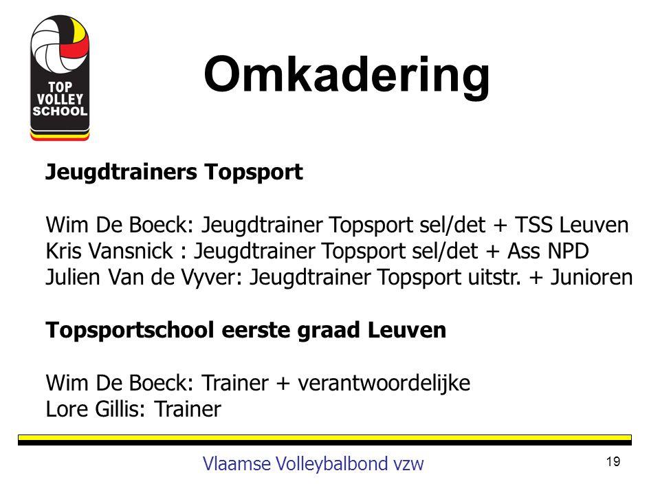 19 Vlaamse Volleybalbond vzw Jeugdtrainers Topsport Wim De Boeck: Jeugdtrainer Topsport sel/det + TSS Leuven Kris Vansnick : Jeugdtrainer Topsport sel