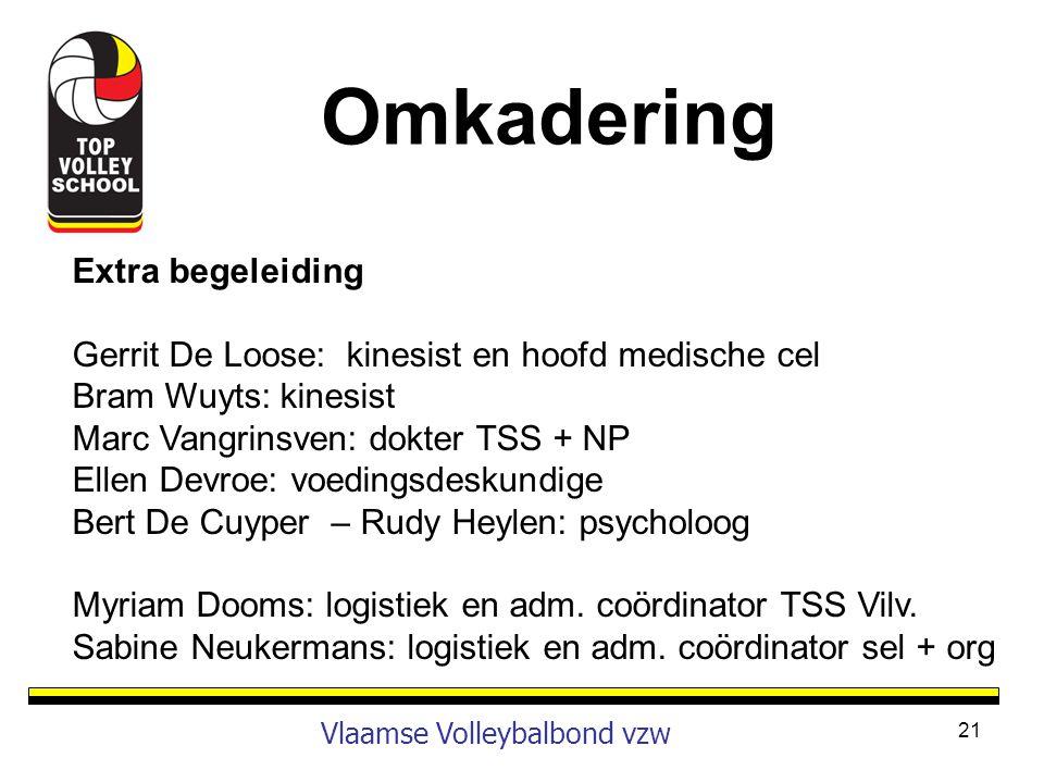 21 Vlaamse Volleybalbond vzw Extra begeleiding Gerrit De Loose: kinesist en hoofd medische cel Bram Wuyts: kinesist Marc Vangrinsven: dokter TSS + NP