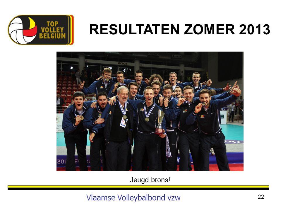 22 Vlaamse Volleybalbond vzw RESULTATEN ZOMER 2013 Jeugd brons!