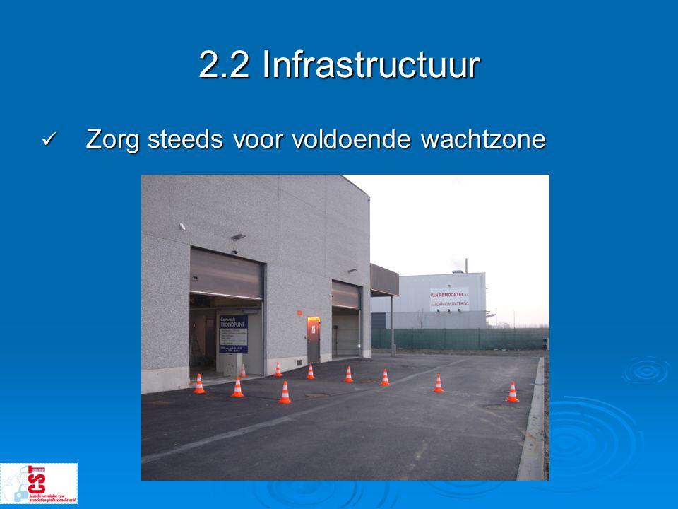 2.2 Infrastructuur  Zorg steeds voor voldoende wachtzone
