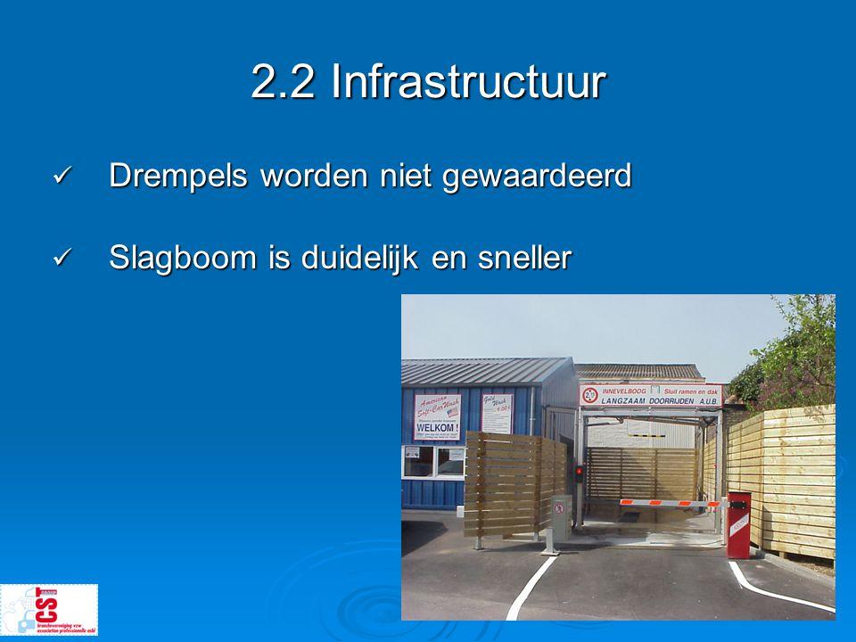 2.2 Infrastructuur  Drempels worden niet gewaardeerd  Slagboom is duidelijk en sneller