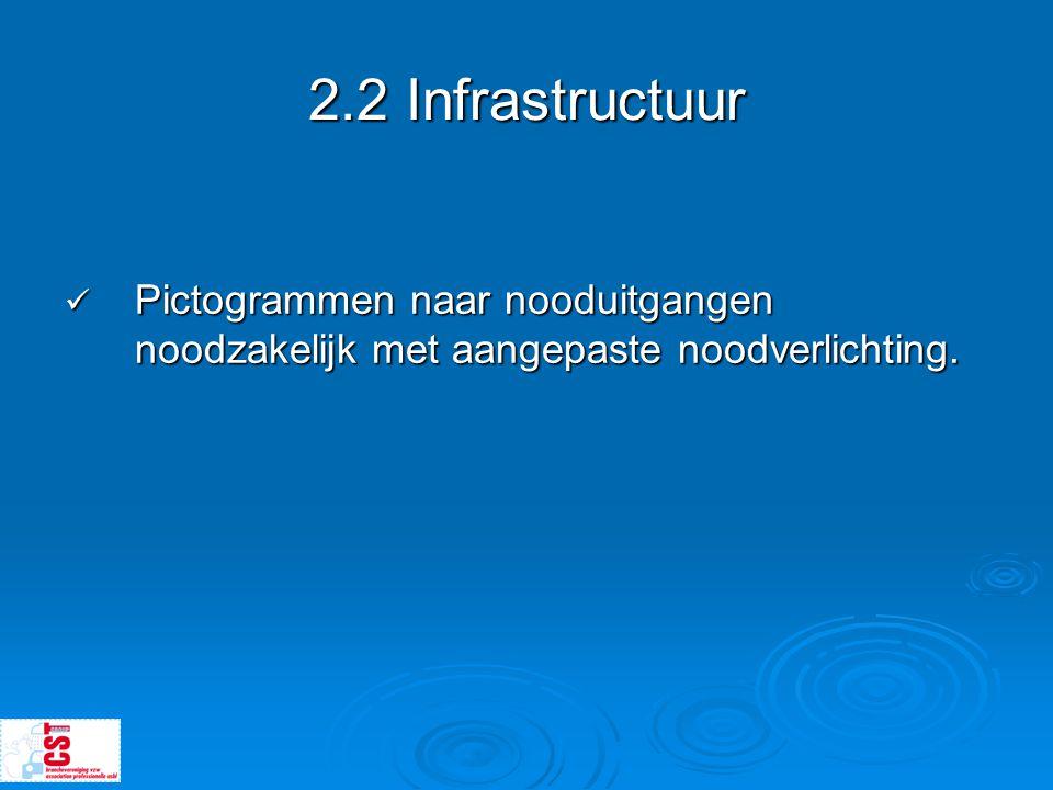 2.2 Infrastructuur  Pictogrammen naar nooduitgangen noodzakelijk met aangepaste noodverlichting.